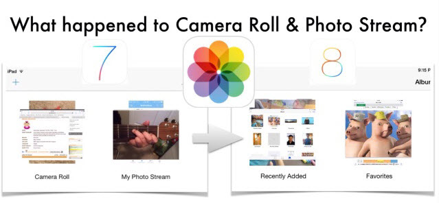 where to find photos in ios 8