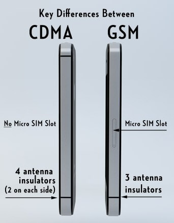 Difference Between Iphone 4 Gsm At Amp T And Iphone 4 Cdma